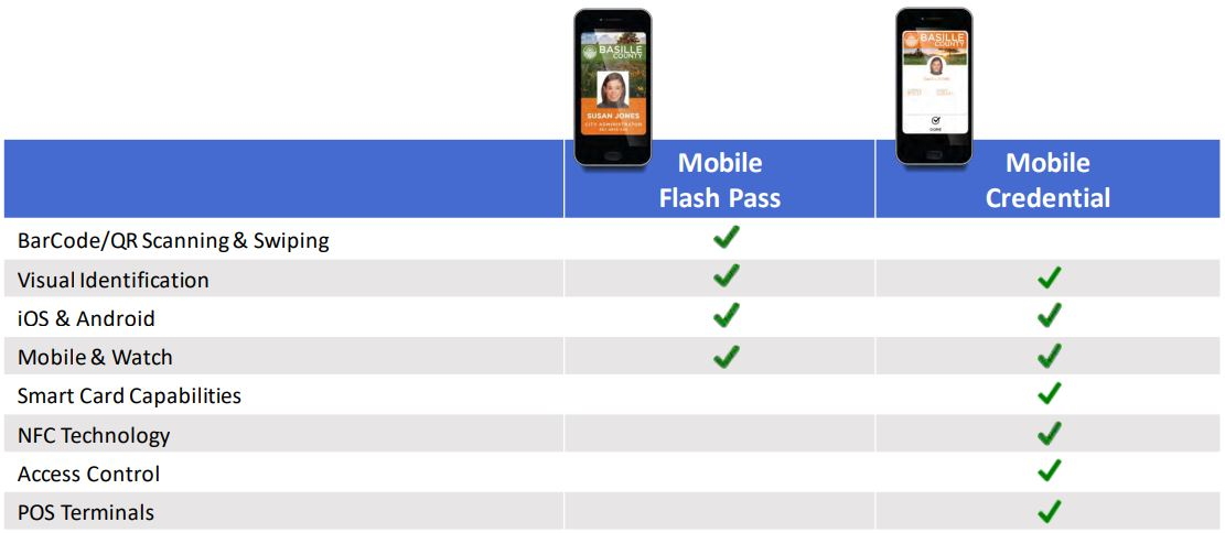 Mobile Flashpass Mobile Id Scanner